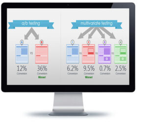 AB & Multi-Variant PPC Landing Page Optimization