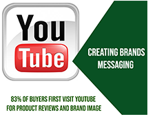 Deliver brand messaging with video advertising on you tube.