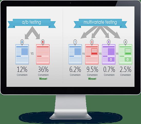 Marketing services multivariant-platform-increases-site-performance