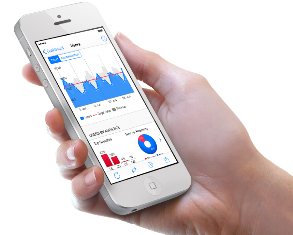 Mobile Phone Showing Sales Driven PPC Management Results