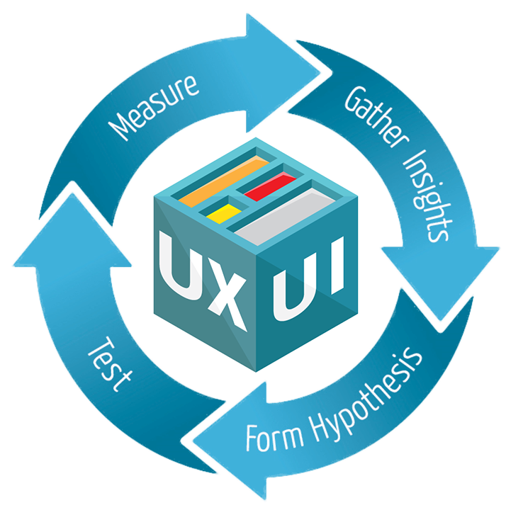 marketing consulting UX services