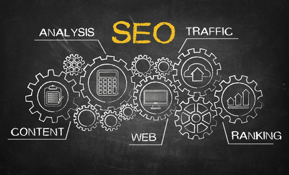 benefits of seo for local for small business marketing