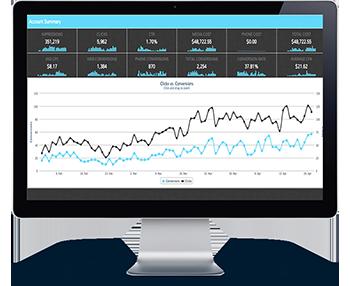 drive maximum sales with optimized digital marketing