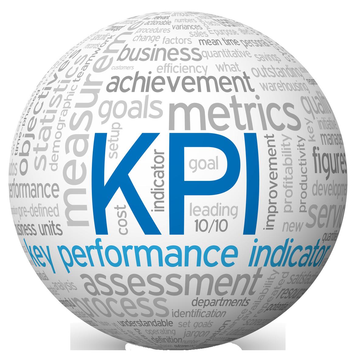 enterprise PPC management optimization data