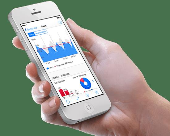 ppc audit agency mobile optimization